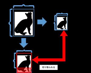 写真加工方法